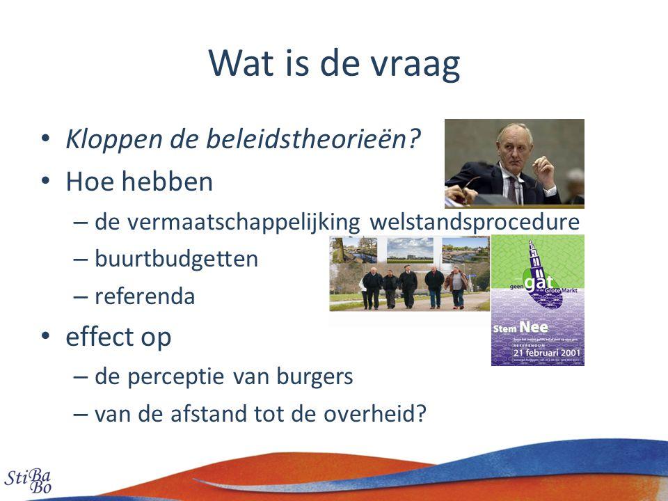 Wat is de vraag Kloppen de beleidstheorieën? Hoe hebben – de vermaatschappelijking welstandsprocedure – buurtbudgetten – referenda effect op – de perc