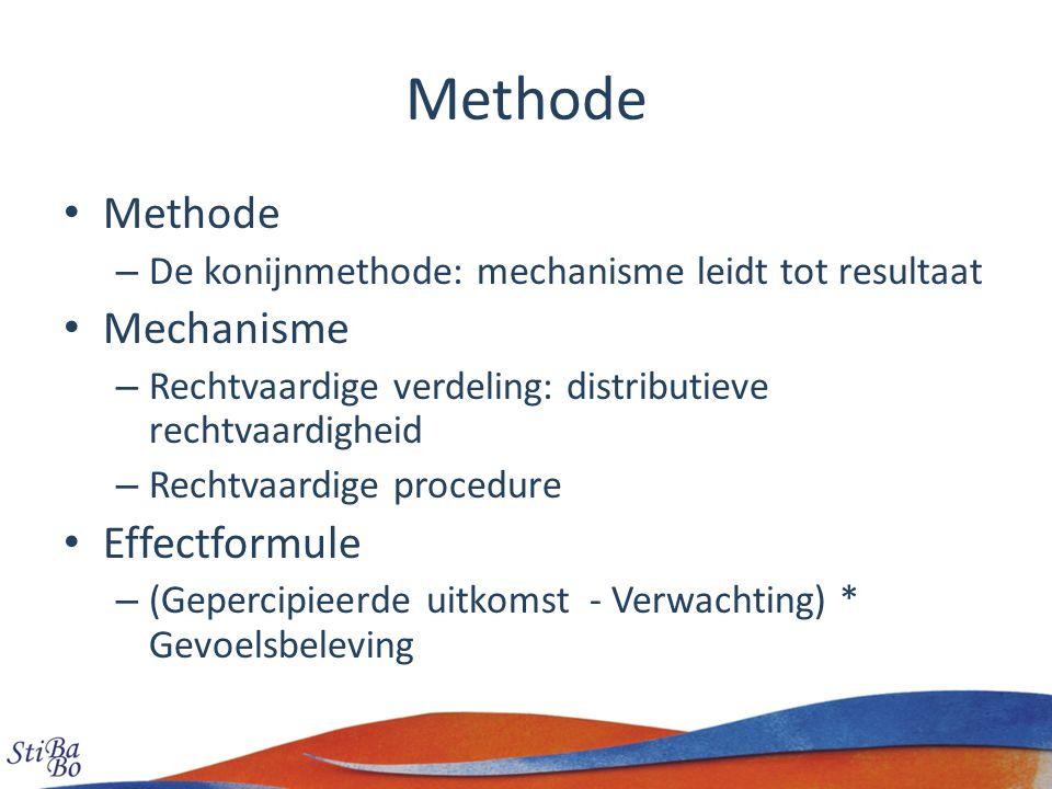 Methode – De konijnmethode: mechanisme leidt tot resultaat Mechanisme – Rechtvaardige verdeling: distributieve rechtvaardigheid – Rechtvaardige procedure Effectformule – (Gepercipieerde uitkomst - Verwachting) * Gevoelsbeleving