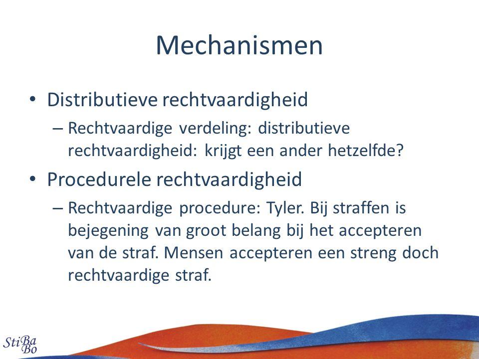 Mechanismen Distributieve rechtvaardigheid – Rechtvaardige verdeling: distributieve rechtvaardigheid: krijgt een ander hetzelfde? Procedurele rechtvaa