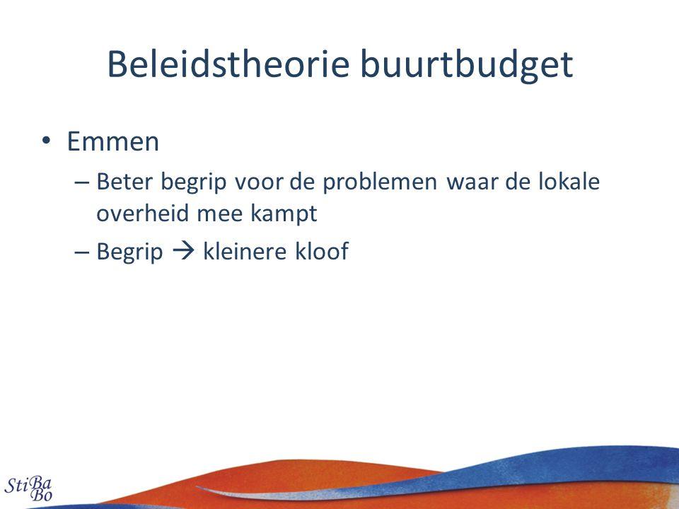 Beleidstheorie buurtbudget Emmen – Beter begrip voor de problemen waar de lokale overheid mee kampt – Begrip  kleinere kloof