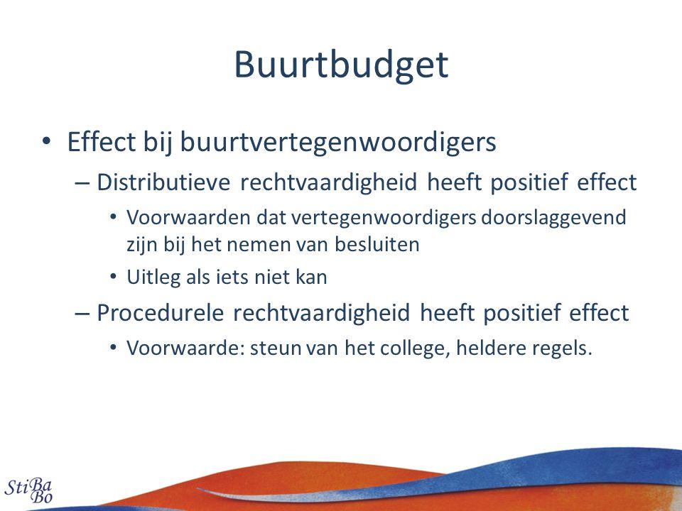 Buurtbudget Effect bij buurtvertegenwoordigers – Distributieve rechtvaardigheid heeft positief effect Voorwaarden dat vertegenwoordigers doorslaggeven