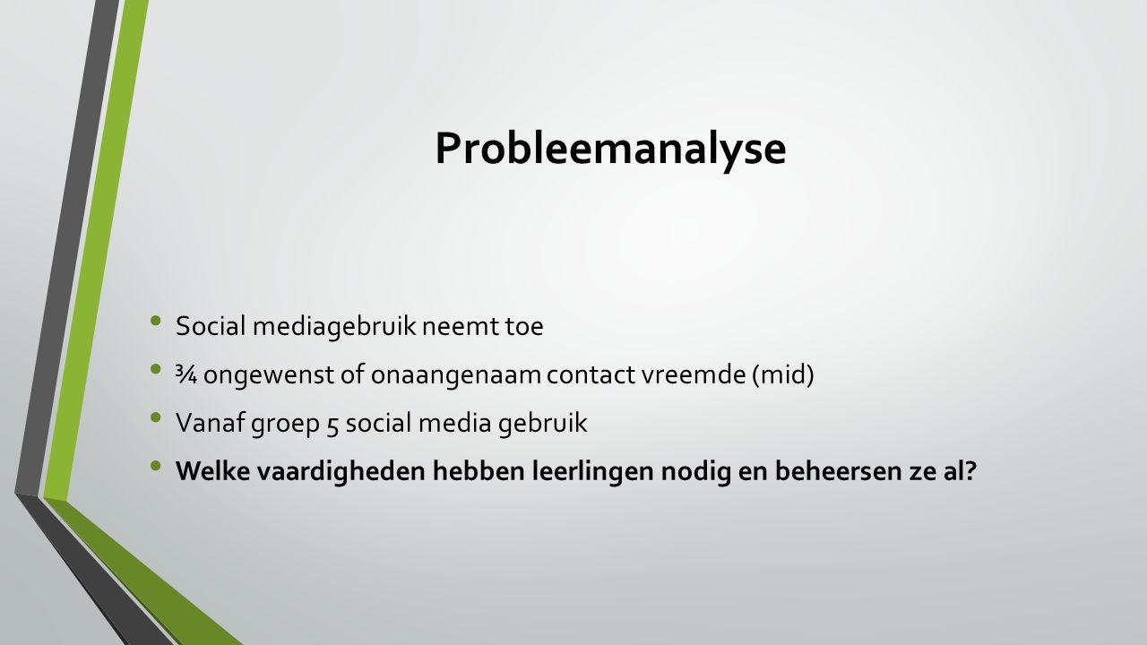 Probleemanalyse Social mediagebruik neemt toe ¾ ongewenst of onaangenaam contact vreemde (mid) Vanaf groep 5 social media gebruik Welke vaardigheden hebben leerlingen nodig en beheersen ze al