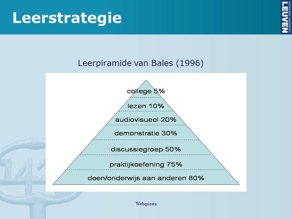 Leerstrategie Leerpiramide van Bales (1996) Webquests