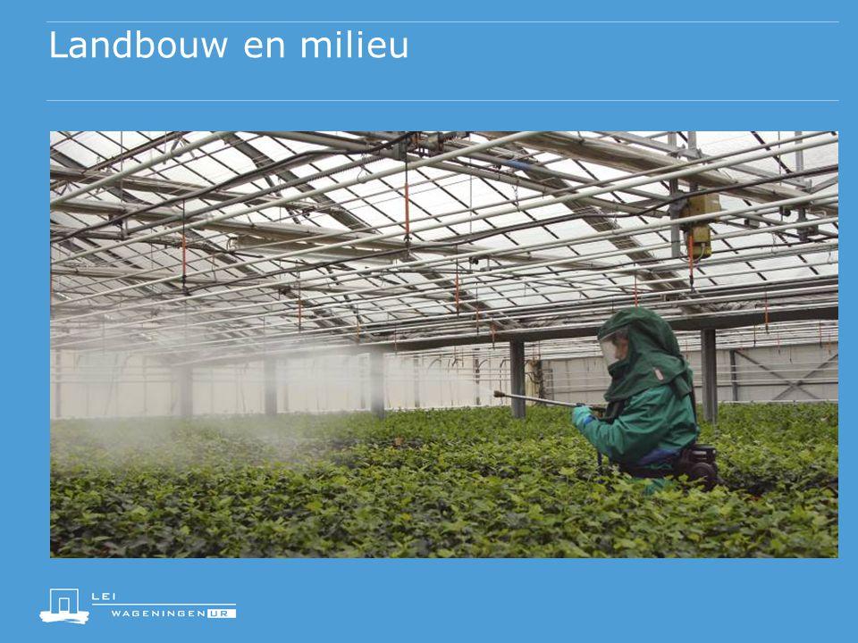 Landbouw en milieu