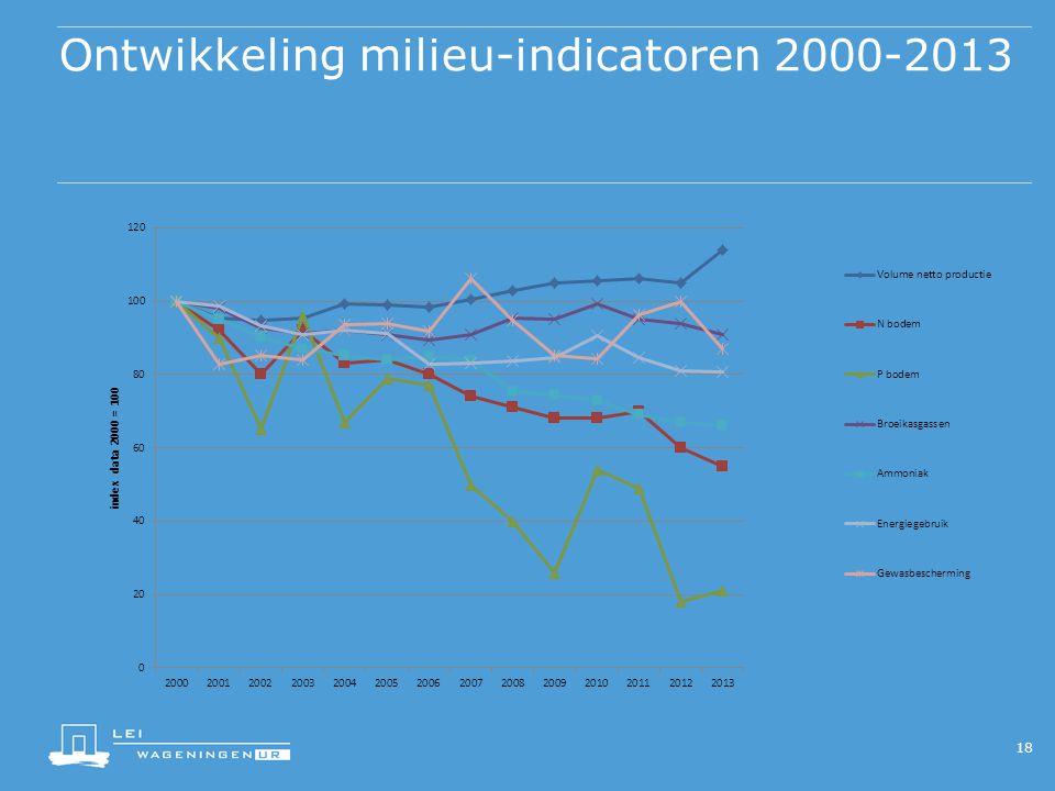 Ontwikkeling milieu-indicatoren 2000-2013 18