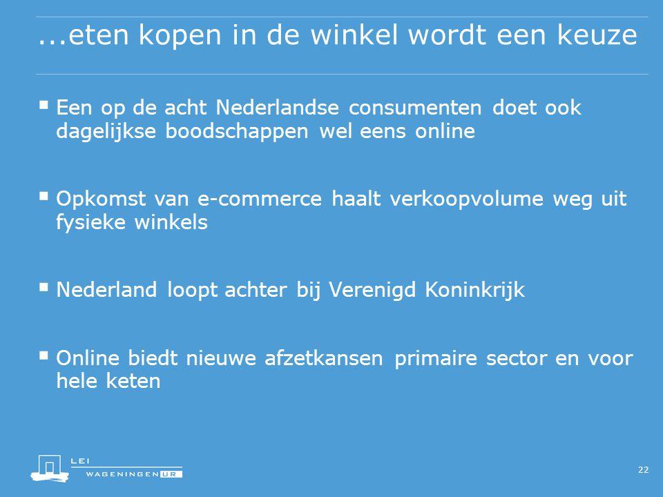 ...eten kopen in de winkel wordt een keuze  Een op de acht Nederlandse consumenten doet ook dagelijkse boodschappen wel eens online  Opkomst van e-c