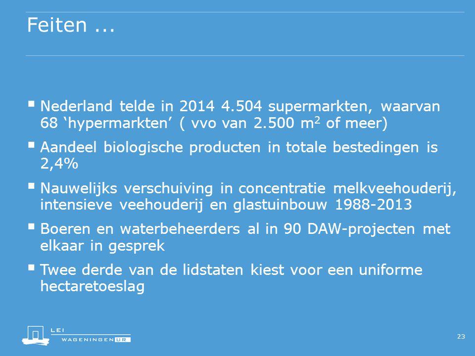Feiten...  Nederland telde in 2014 4.504 supermarkten, waarvan 68 'hypermarkten' ( vvo van 2.500 m 2 of meer)  Aandeel biologische producten in tota