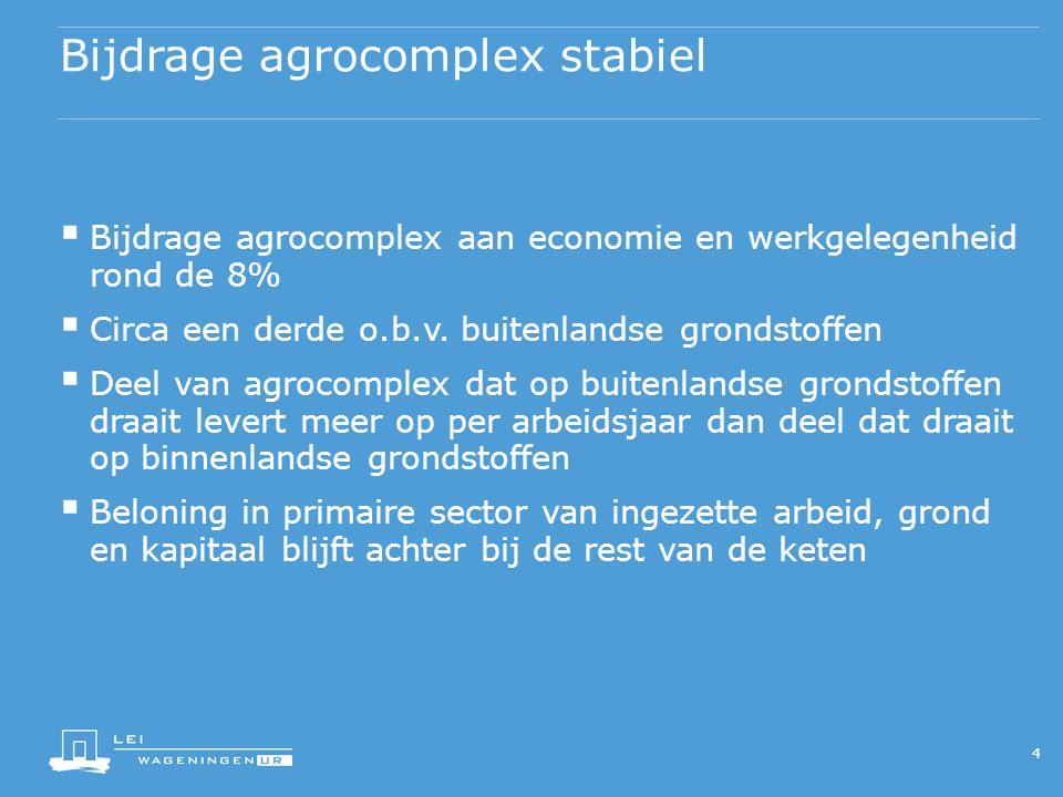 Bijdrage agrocomplex stabiel  Bijdrage agrocomplex aan economie en werkgelegenheid rond de 8%  Circa een derde o.b.v. buitenlandse grondstoffen  De