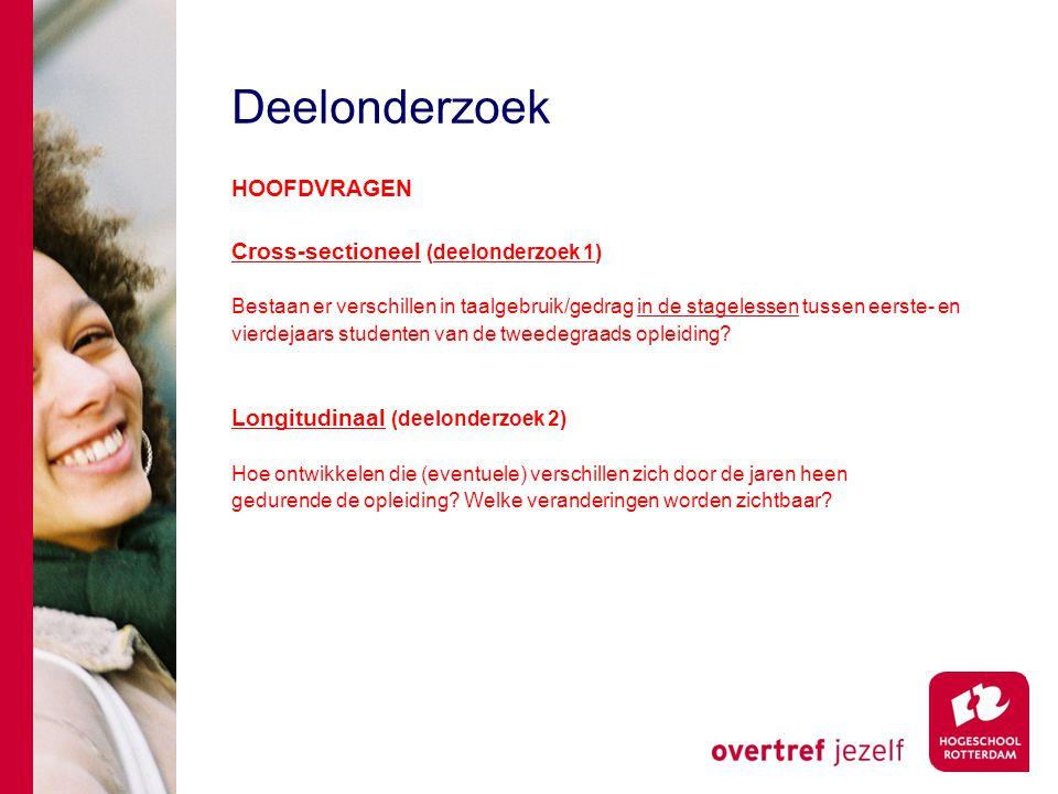 Einde Lerarenopleiding VO/BVE Hogeschool Rotterdam