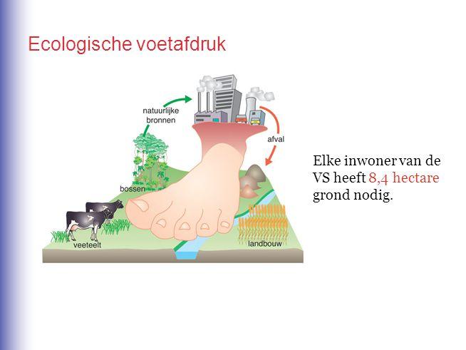 Ecologische voetafdruk Elke inwoner van de VS heeft 8,4 hectare grond nodig.