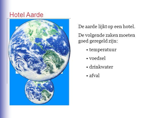 De aarde lijkt op een hotel. De volgende zaken moeten goed geregeld zijn: temperatuur voedsel drinkwater afval Hotel Aarde