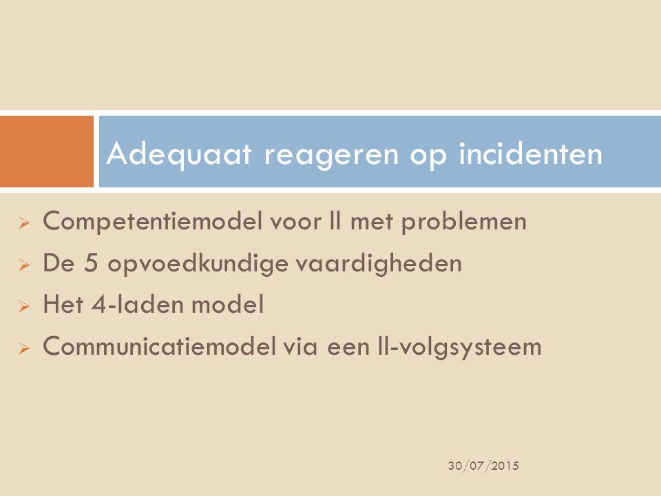  Competentiemodel voor ll met problemen  De 5 opvoedkundige vaardigheden  Het 4-laden model  Communicatiemodel via een ll-volgsysteem Adequaat reageren op incidenten 30/07/2015