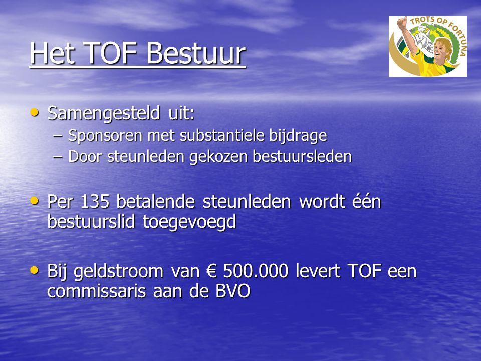 Het TOF Bestuur Samengesteld uit: Samengesteld uit: –Sponsoren met substantiele bijdrage –Door steunleden gekozen bestuursleden Per 135 betalende steu