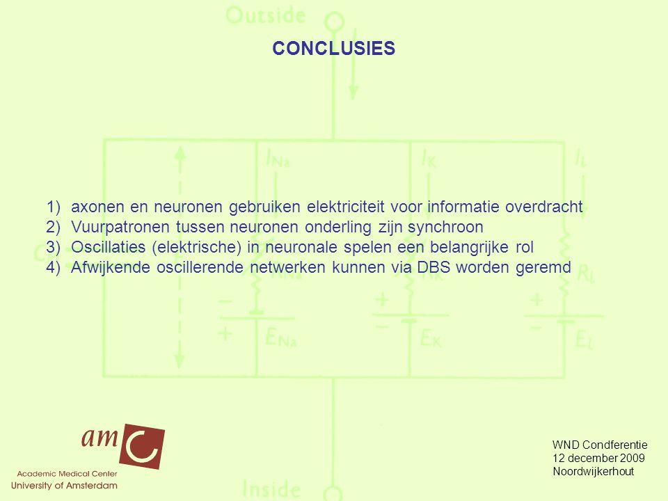 CONCLUSIES 1)axonen en neuronen gebruiken elektriciteit voor informatie overdracht 2)Vuurpatronen tussen neuronen onderling zijn synchroon 3)Oscillaties (elektrische) in neuronale spelen een belangrijke rol 4)Afwijkende oscillerende netwerken kunnen via DBS worden geremd WND Condferentie 12 december 2009 Noordwijkerhout