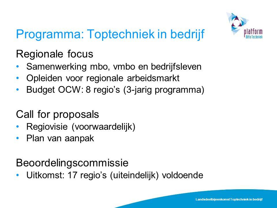 Programma: Toptechniek in bedrijf Regionale focus Samenwerking mbo, vmbo en bedrijfsleven Opleiden voor regionale arbeidsmarkt Budget OCW: 8 regio's (