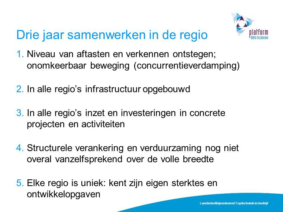 Drie jaar samenwerken in de regio 1.Niveau van aftasten en verkennen ontstegen; onomkeerbaar beweging (concurrentieverdamping) 2.In alle regio's infra