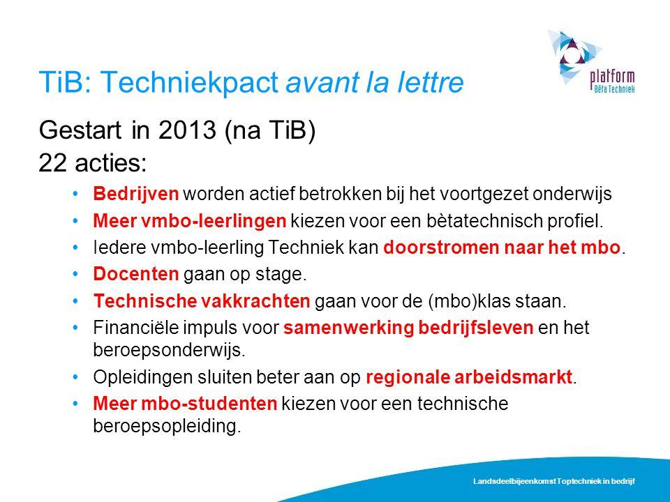 TiB: Techniekpact avant la lettre Gestart in 2013 (na TiB) 22 acties: Bedrijven worden actief betrokken bij het voortgezet onderwijs Meer vmbo-leerlin
