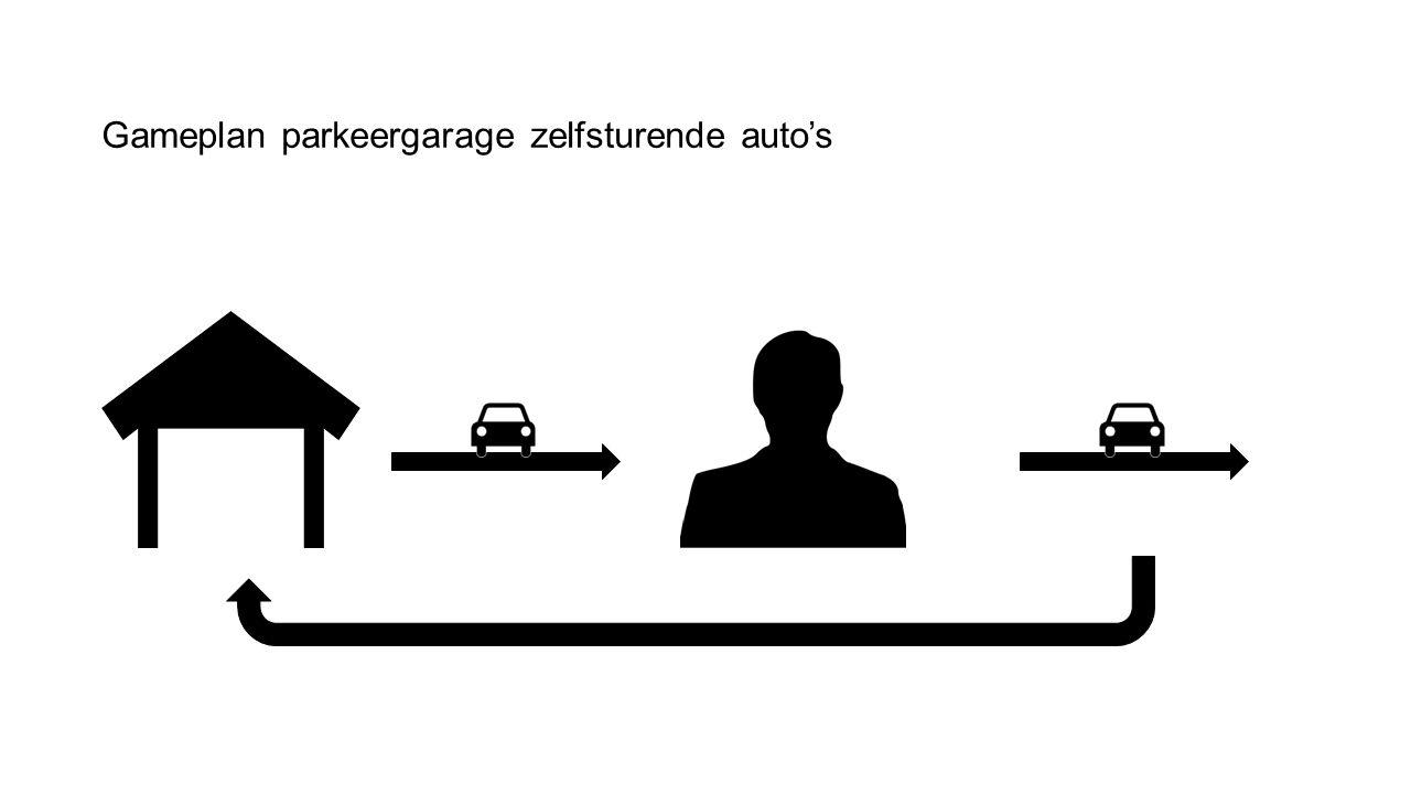 Gameplan parkeergarage zelfsturende auto's