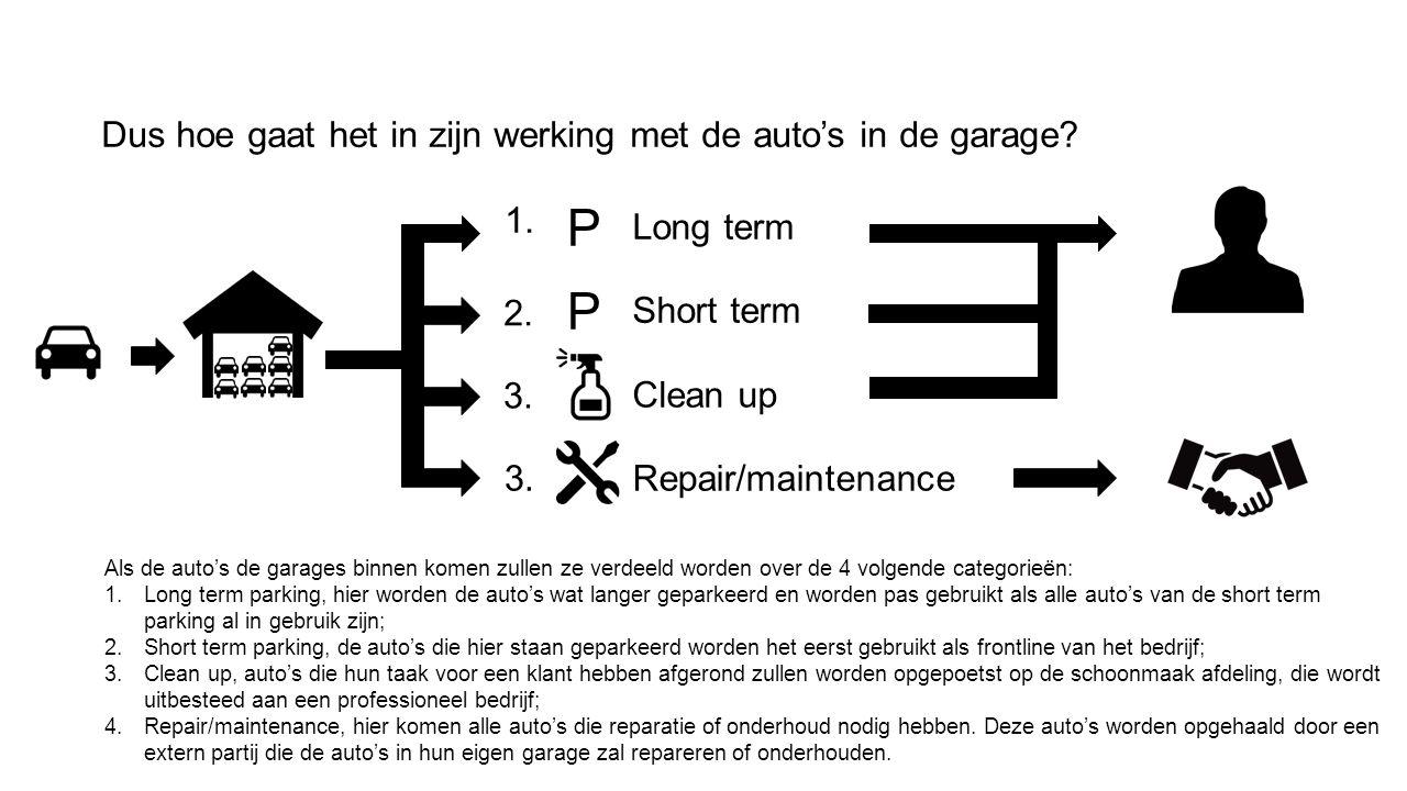 Dus hoe gaat het in zijn werking met de auto's in de garage.