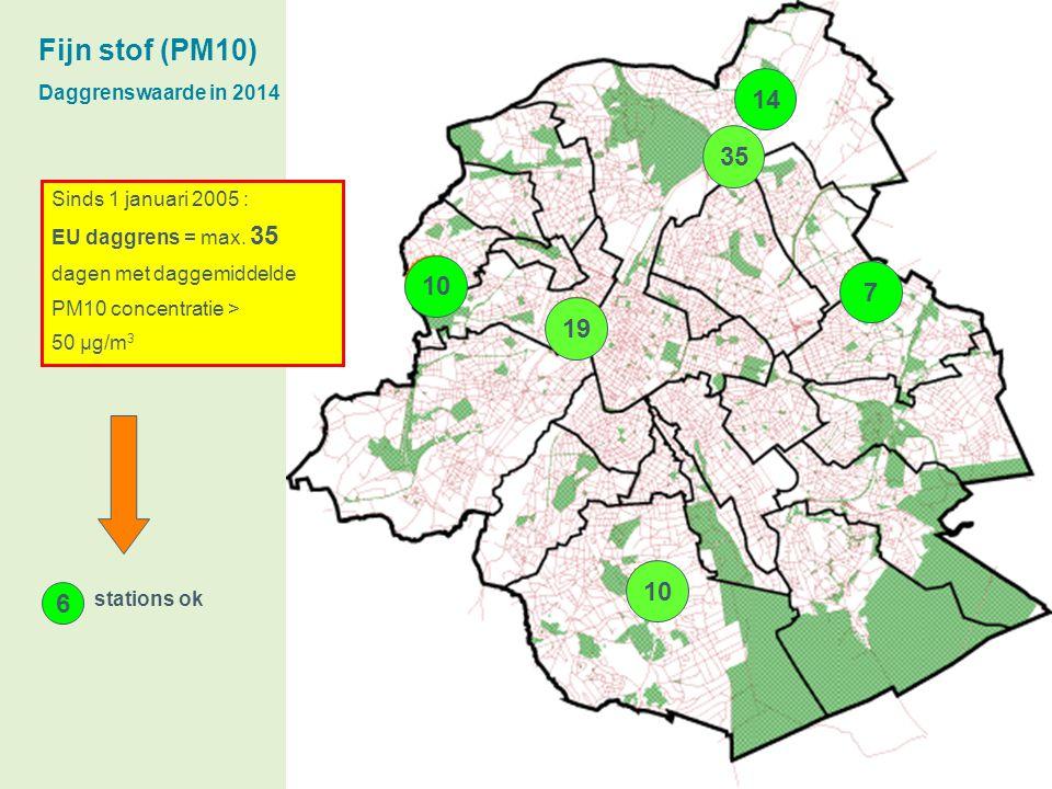 35 14 7 10 19 Fijn stof (PM10) Daggrenswaarde in 2014 Sinds 1 januari 2005 : EU daggrens = max.