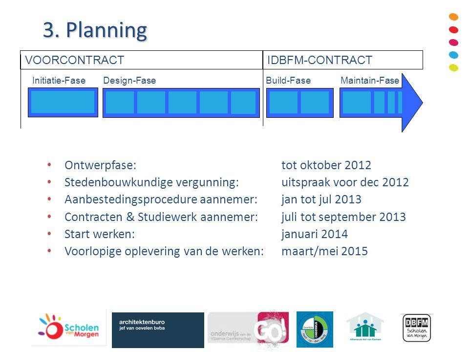 3. Planning Ontwerpfase:tot oktober 2012 Stedenbouwkundige vergunning:uitspraak voor dec 2012 Aanbestedingsprocedure aannemer:jan tot jul 2013 Contrac