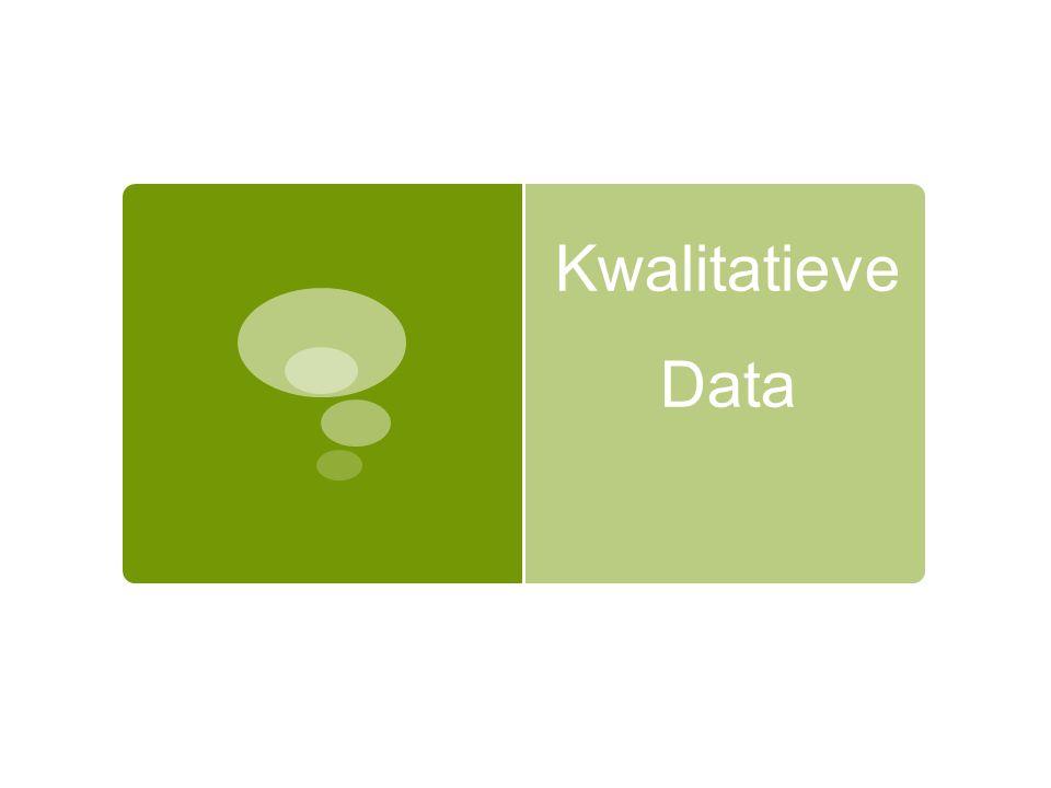 Kwalitatieve Data