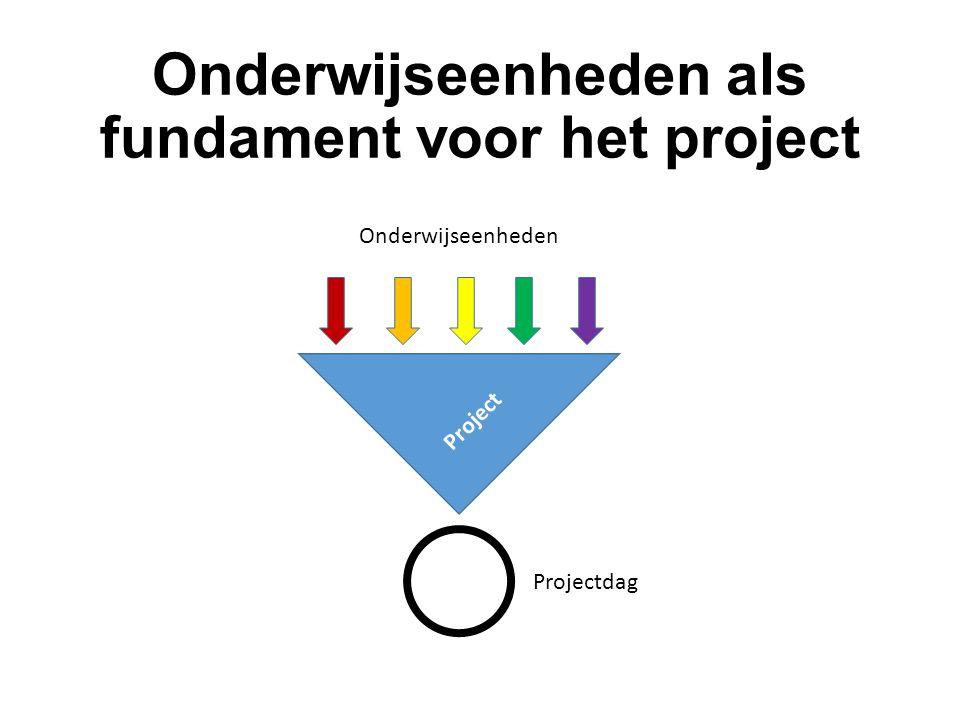 Onderwijseenheden als fundament voor het project Project Projectdag Onderwijseenheden
