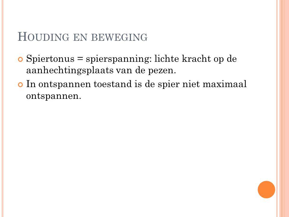 H OUDING EN BEWEGING Spiertonus = spierspanning: lichte kracht op de aanhechtingsplaats van de pezen.