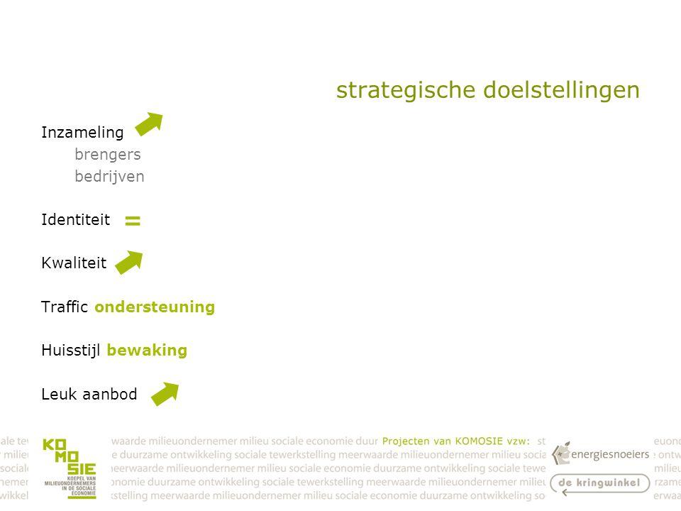 strategische doelstellingen Inzameling brengers bedrijven Identiteit Kwaliteit Traffic ondersteuning Huisstijl bewaking Leuk aanbod =