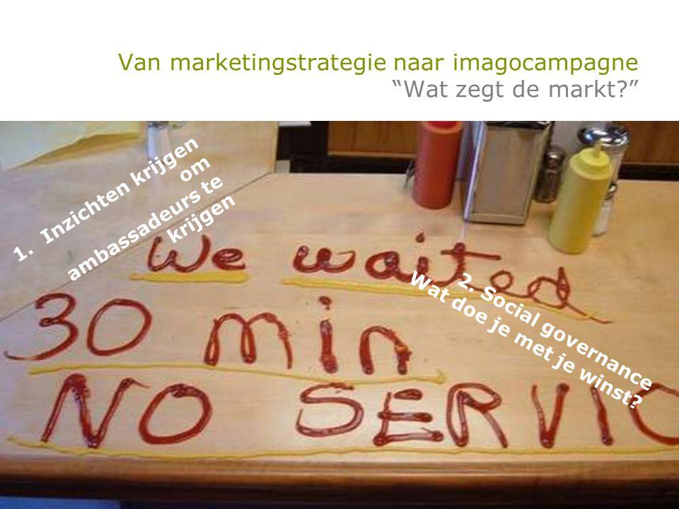 Van marketingstrategie naar imagocampagne Wat zegt de markt? 1.Inzichten krijgen om ambassadeurs te krijgen 2.