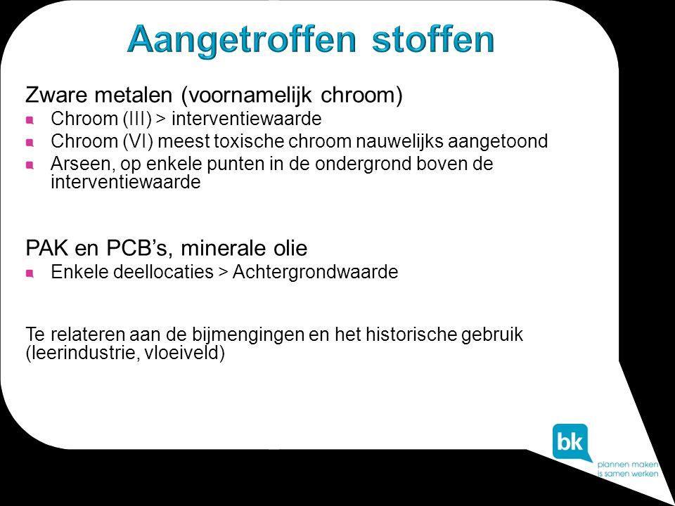Zware metalen (voornamelijk chroom) Chroom (III) > interventiewaarde Chroom (VI) meest toxische chroom nauwelijks aangetoond Arseen, op enkele punten
