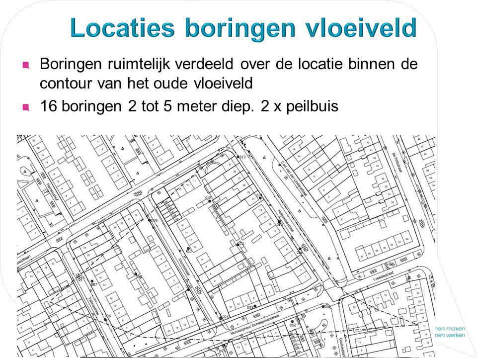 Boringen ruimtelijk verdeeld over de locatie binnen de contour van het oude vloeiveld 16 boringen 2 tot 5 meter diep. 2 x peilbuis