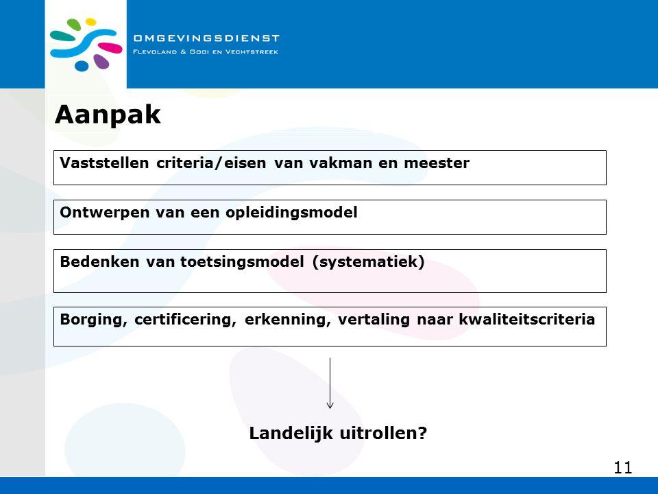 Bedenken van toetsingsmodel (systematiek) Borging, certificering, erkenning, vertaling naar kwaliteitscriteria Aanpak 11 Vaststellen criteria/eisen va
