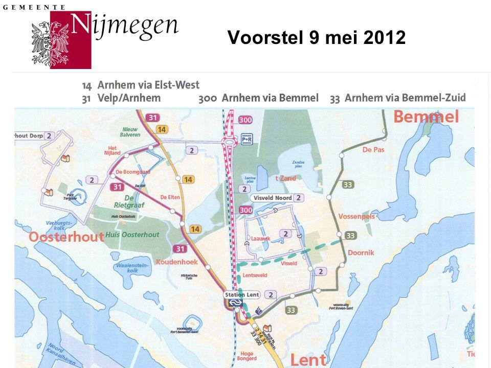 Gemeente Nijmegen 6 Voorstel 9 mei 2012
