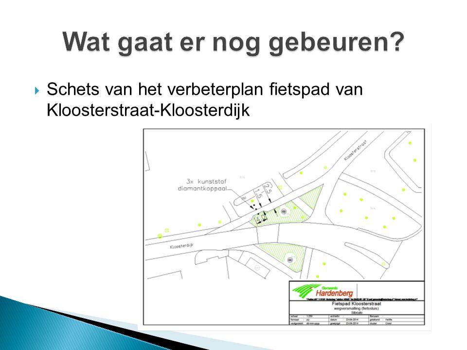  Schets van het verbeterplan fietspad van Kloosterstraat-Kloosterdijk