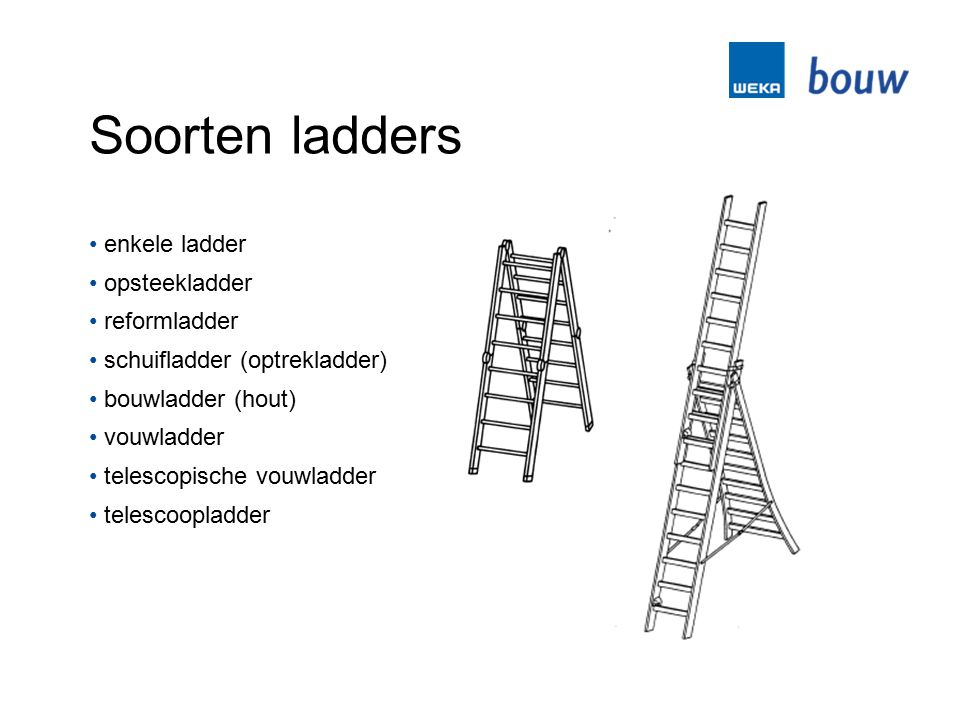 Soorten ladders enkele ladder opsteekladder reformladder schuifladder (optrekladder) bouwladder (hout) vouwladder telescopische vouwladder telescoopla