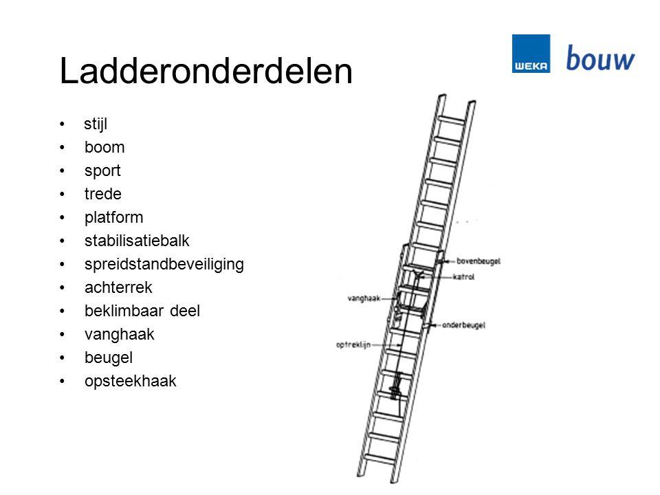 Ladderonderdelen stijl boom sport trede platform stabilisatiebalk spreidstandbeveiliging achterrek beklimbaar deel vanghaak beugel opsteekhaak