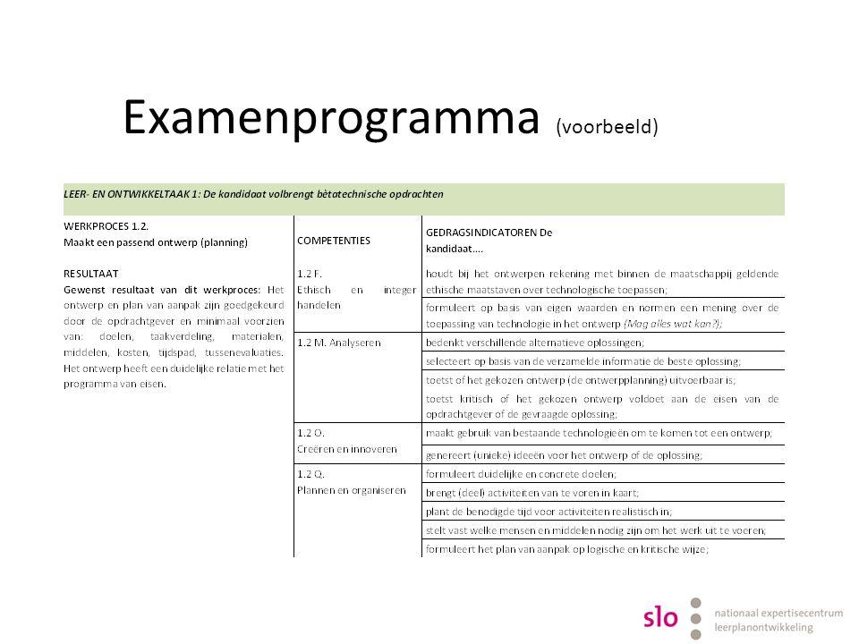Examenprogramma (voorbeeld)