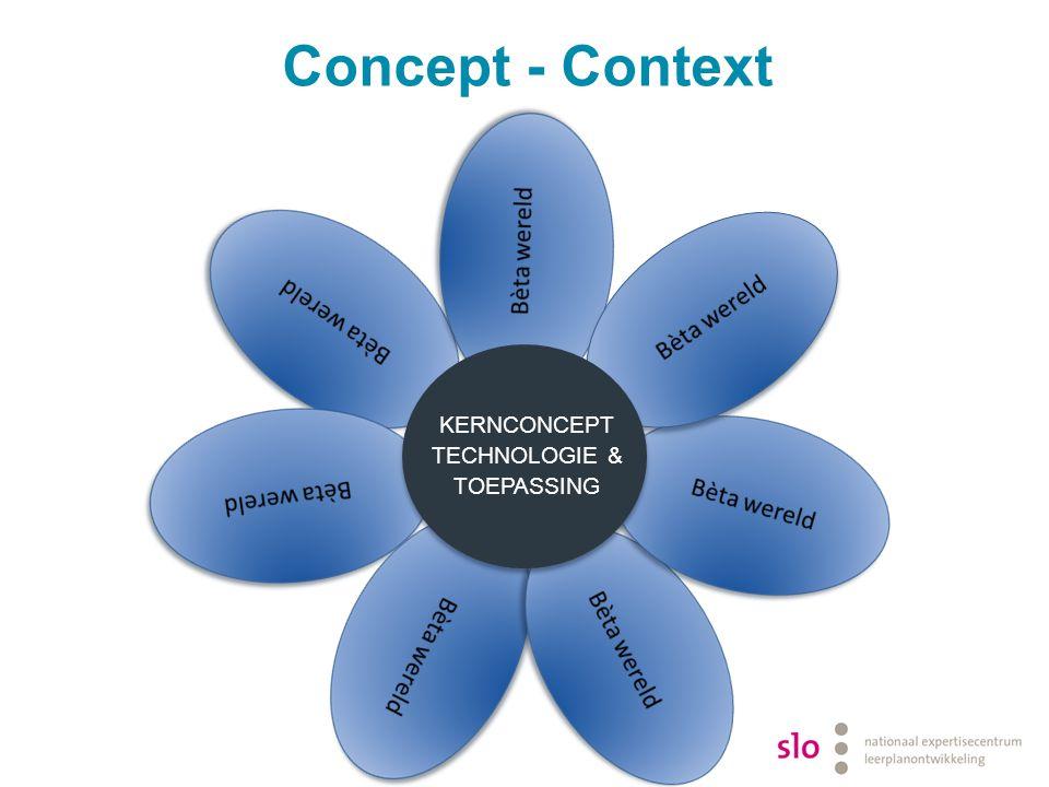 KERNCONCEPT TECHNOLOGIE & TOEPASSING Concept - Context