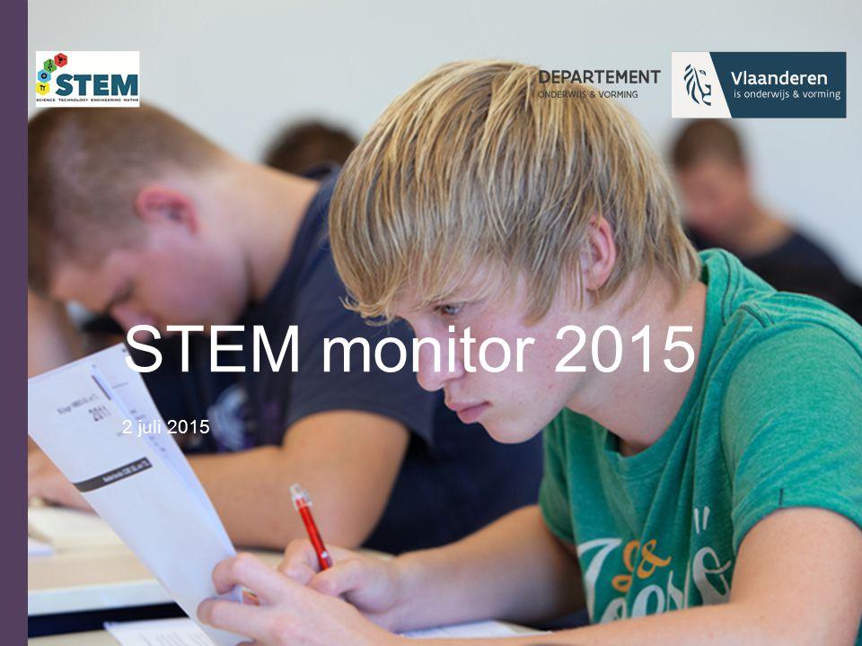 STEM monitor 2015 2 juli 2015