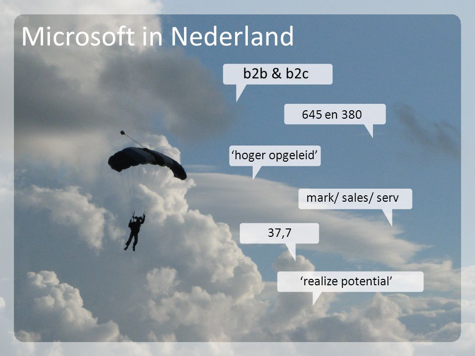 b2b & b2c 'hoger opgeleid' 645 en 380 mark/ sales/ serv 'realize potential' Microsoft in Nederland 37,7