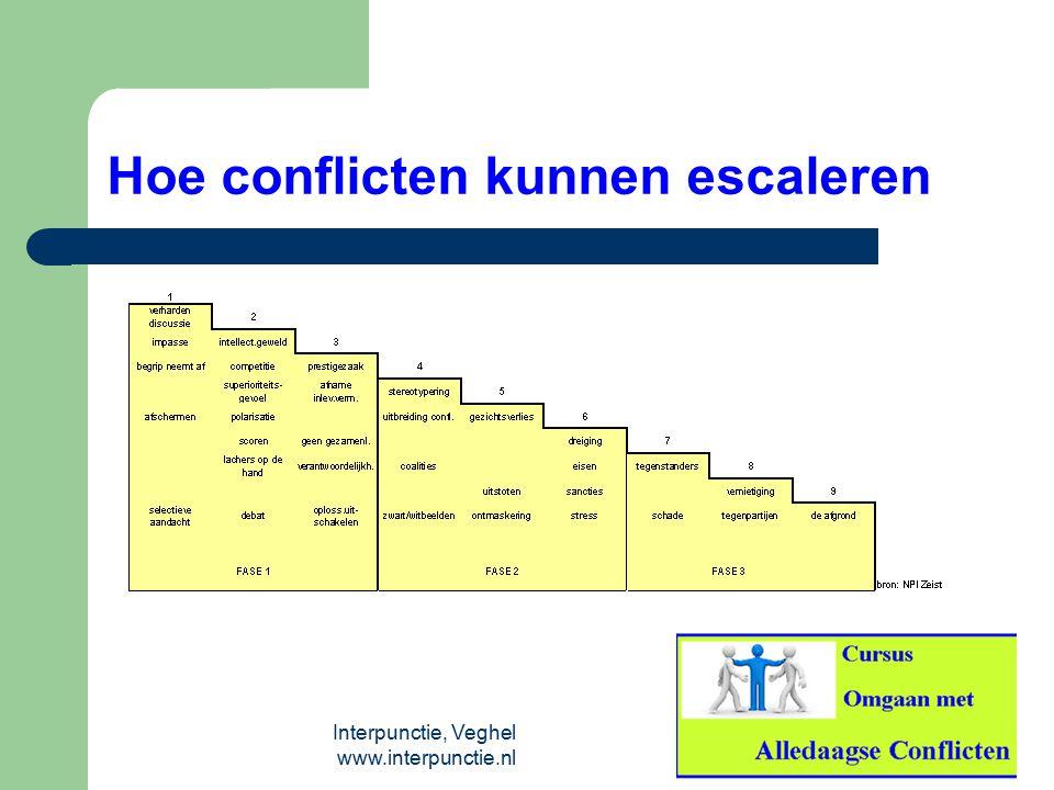 Interpunctie, Veghel www.interpunctie.nl Hoe conflicten kunnen escaleren