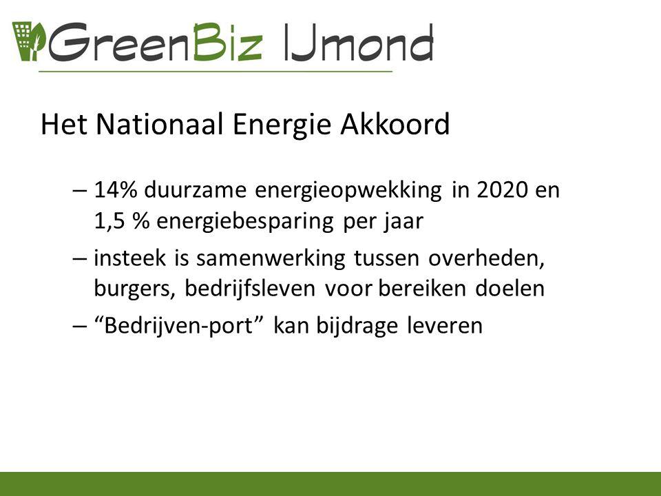 Het Nationaal Energie Akkoord – 14% duurzame energieopwekking in 2020 en 1,5 % energiebesparing per jaar – insteek is samenwerking tussen overheden, burgers, bedrijfsleven voor bereiken doelen – Bedrijven-port kan bijdrage leveren