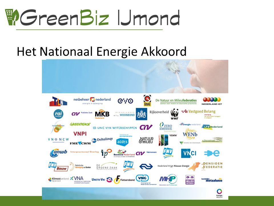 Het Nationaal Energie Akkoord
