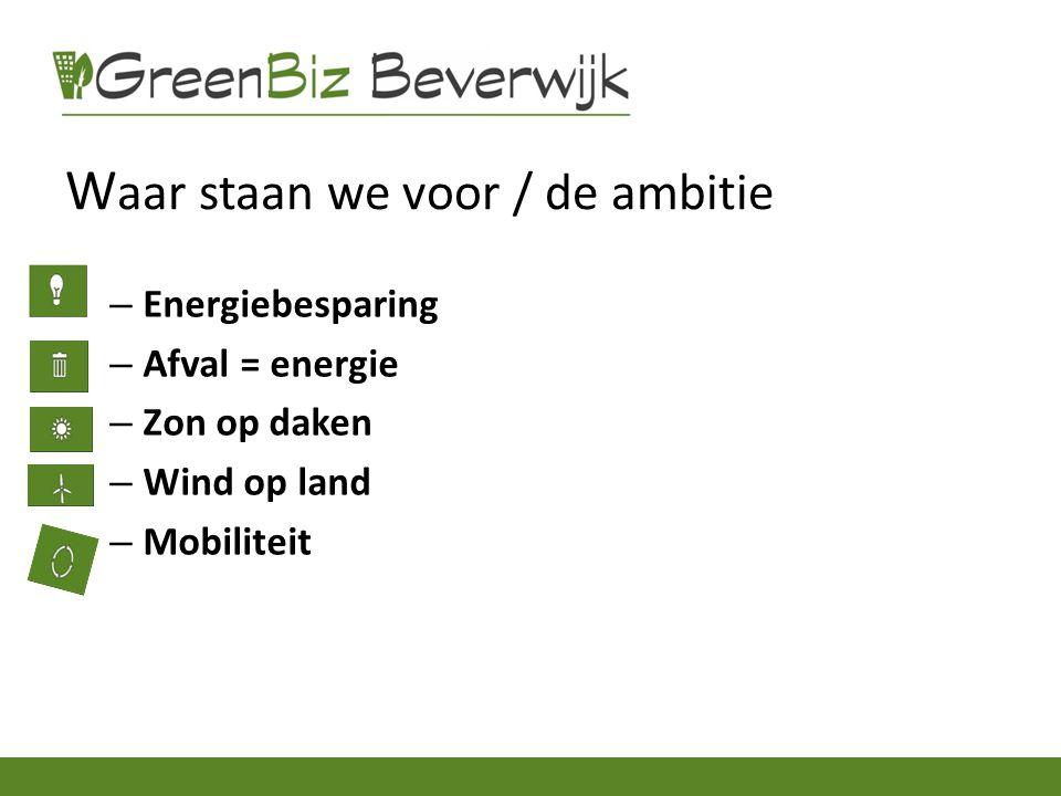 W aar staan we voor / de ambitie – Energiebesparing – Afval = energie – Zon op daken – Wind op land – Mobiliteit