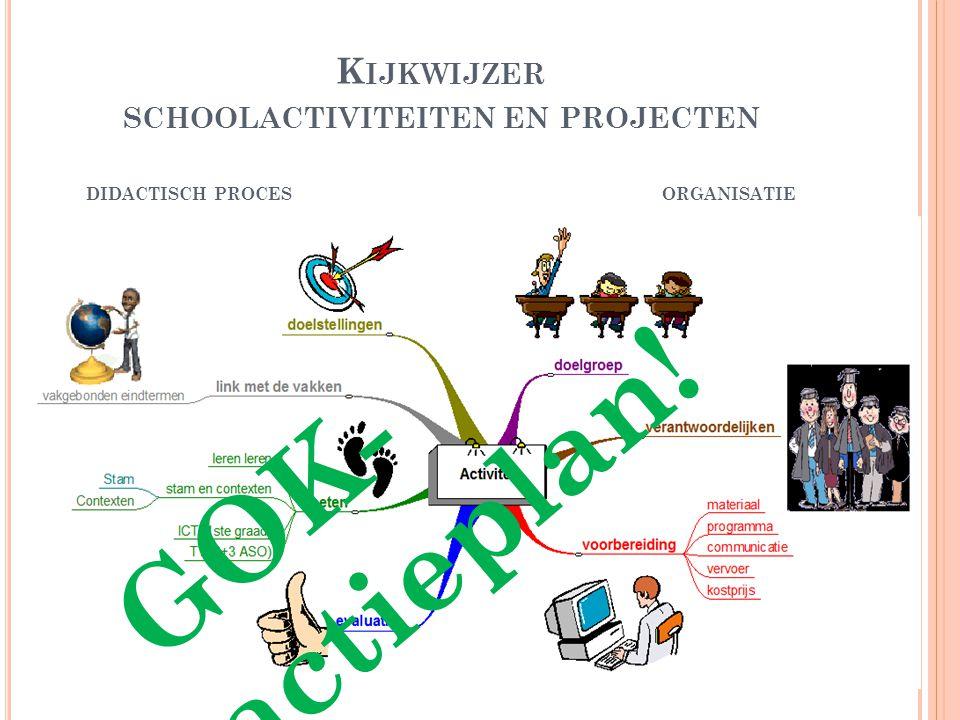 K IJKWIJZER SCHOOLACTIVITEITEN EN PROJECTEN DIDACTISCH PROCESORGANISATIE GOK- actieplan!