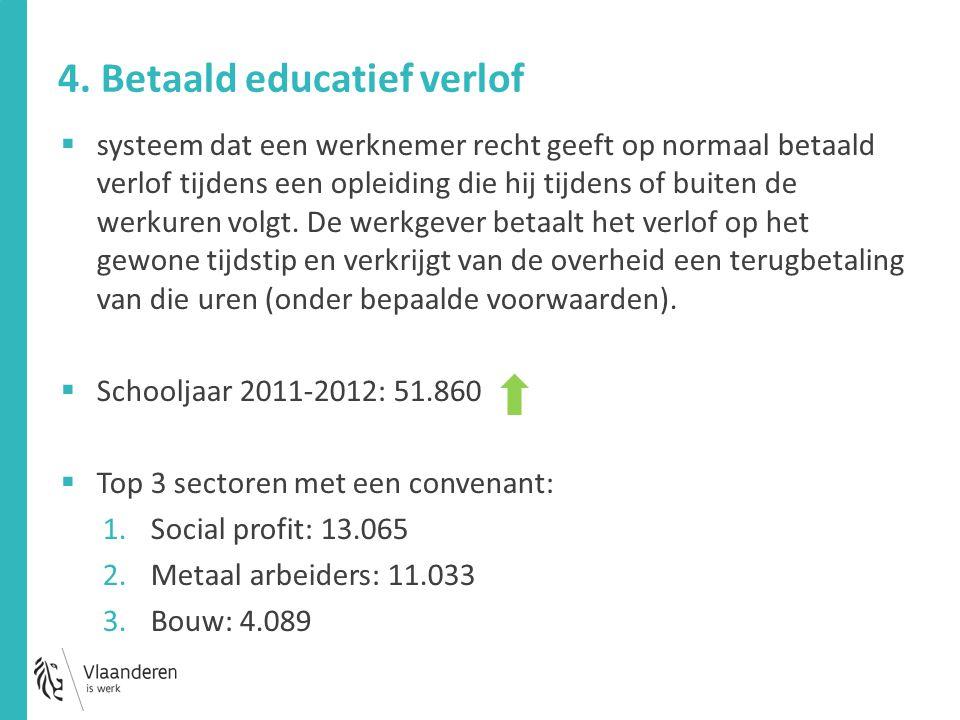 4. Betaald educatief verlof  systeem dat een werknemer recht geeft op normaal betaald verlof tijdens een opleiding die hij tijdens of buiten de werku
