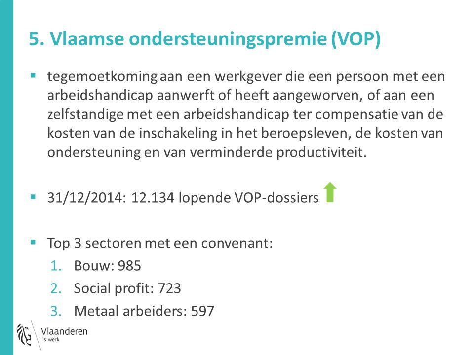5. Vlaamse ondersteuningspremie (VOP)  tegemoetkoming aan een werkgever die een persoon met een arbeidshandicap aanwerft of heeft aangeworven, of aan