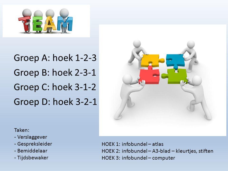 Groep A: hoek 1-2-3 Groep B: hoek 2-3-1 Groep C: hoek 3-1-2 Groep D: hoek 3-2-1 HOEK 1: infobundel – atlas HOEK 2: infobundel – A3-blad – kleurtjes, s