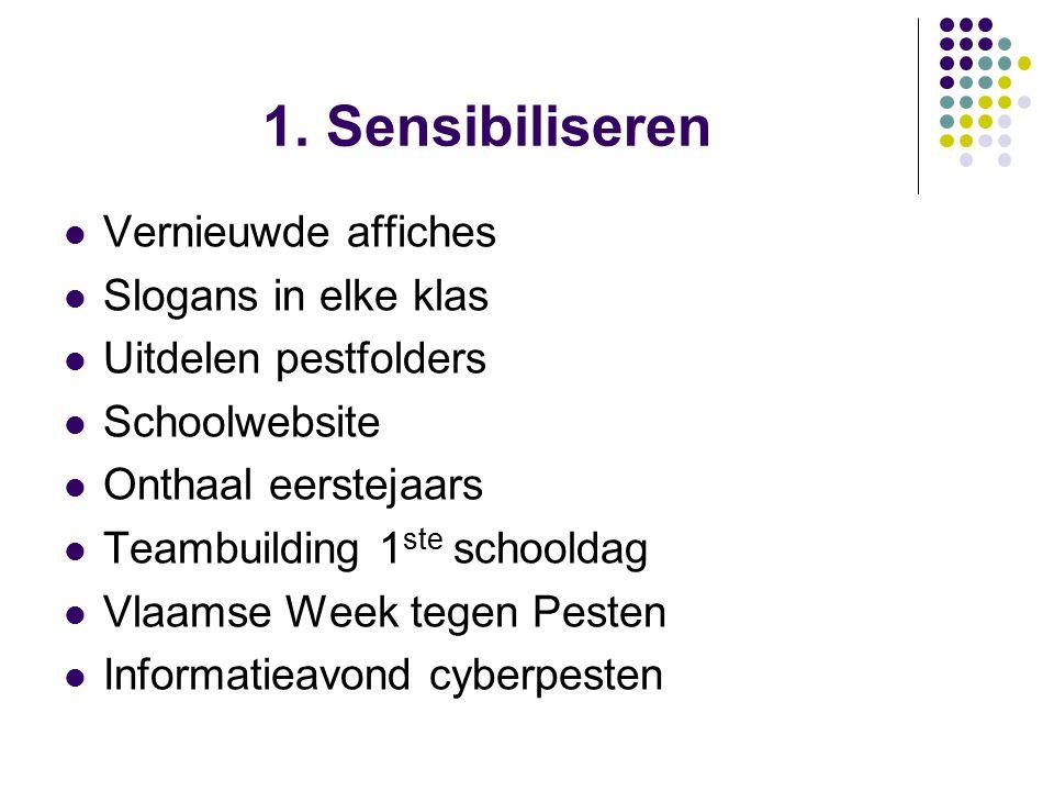 1. Sensibiliseren Vernieuwde affiches Slogans in elke klas Uitdelen pestfolders Schoolwebsite Onthaal eerstejaars Teambuilding 1 ste schooldag Vlaamse